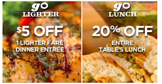 Olive Garden Printable Coupons and Deals.